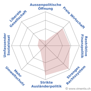 wahlen_grafiken-2